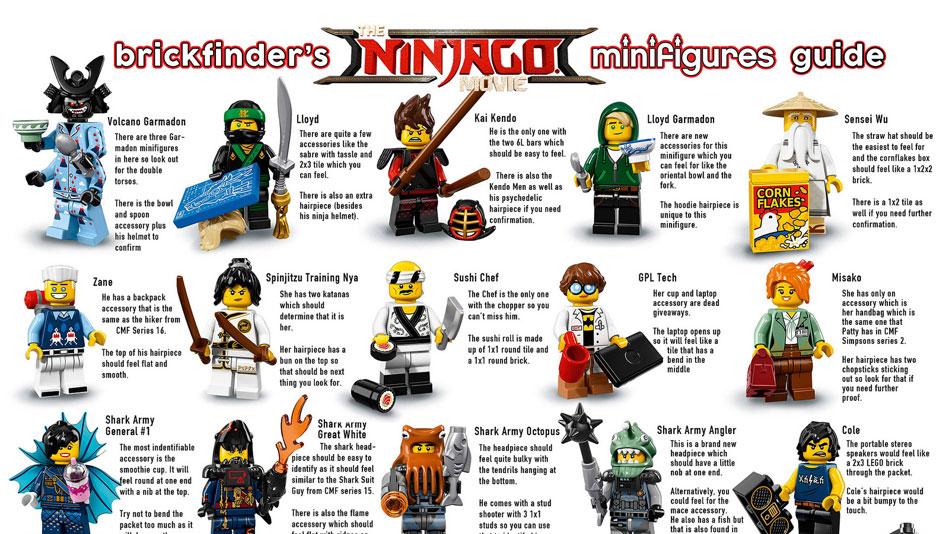 Brickfinder - LEGO Ninjago Movie Minifigures Feel Guide