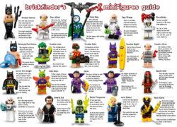 LEGO Batman Movie Series 2 Minifigure feel guide