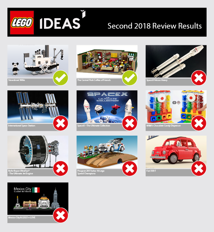 6092439-Second_2018_Review_Results-thumbnail-full
