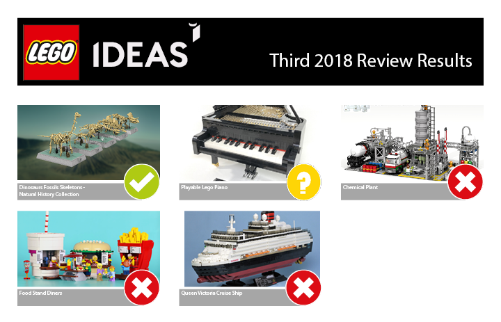 6398605-Third_2018_Review_Results-thumbnail-full
